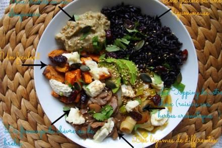 bol macro macrobiotique veggie végétarien blog culinaire healthy blogueuse toulouse